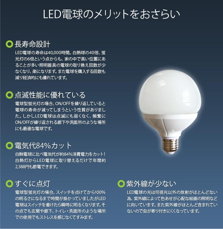 Beaubelle(ボーベル) オリジナル LED電球 1500ルーメン 1350ルーメン
