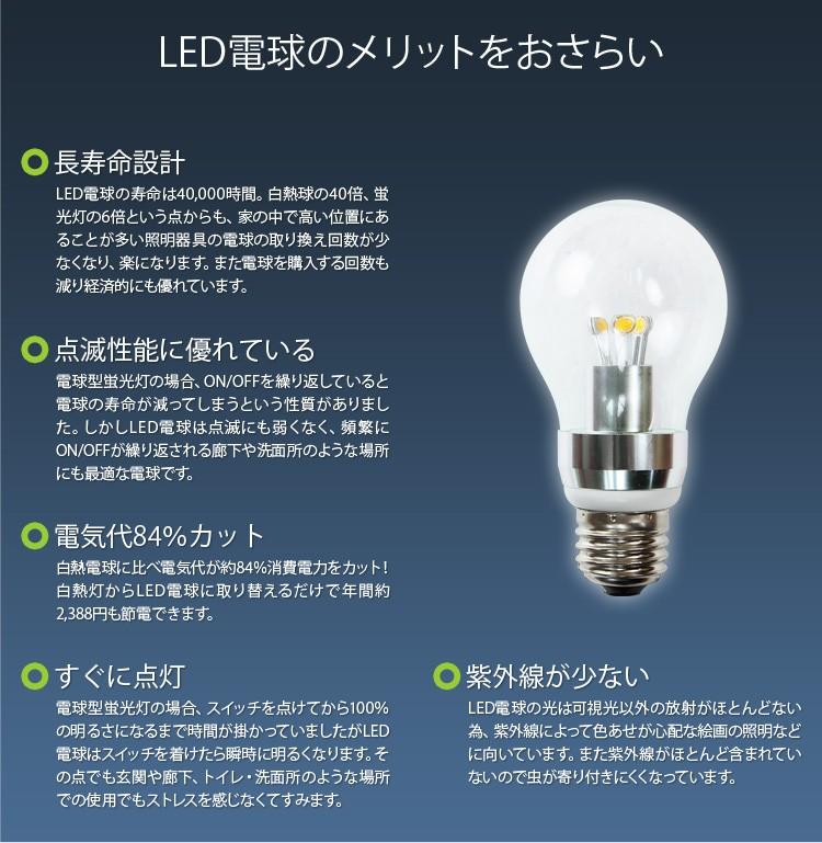 Beaubelle(ボーベル) オリジナル LEDクリア電球