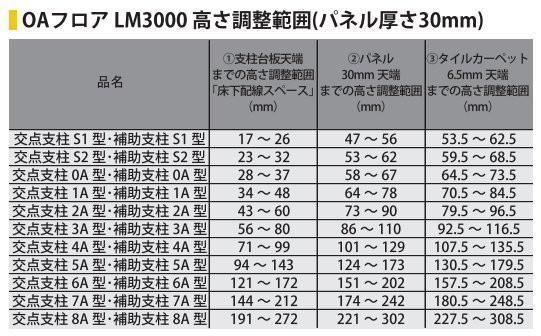 フクビ木質系LM2000