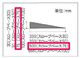 スロープベース75mm