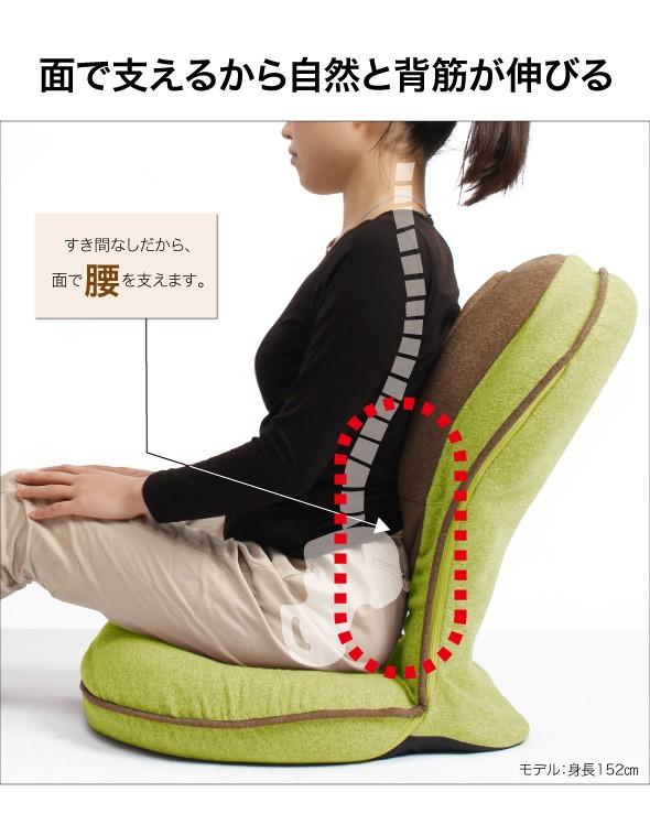 面で支えるから自然と背筋が伸びる。すき間なしだから、面で腰を支えます