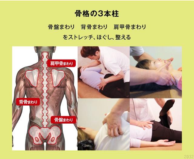 骨盤ポール座椅子 のび〜る 骨格まわりの3本柱、背骨まわり、骨盤まわり、肩甲骨まわりをストレッチ、ほぐし、整える