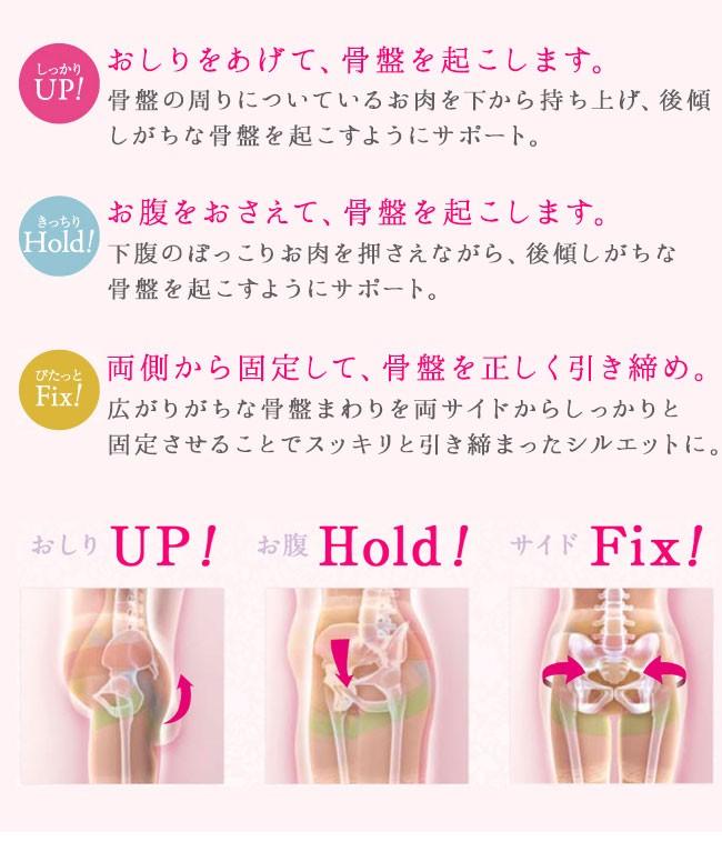 しっかりアップ。おしりをあげて骨盤を起こします。後傾しがちな骨盤をサポート。きっちりホールド。お腹をおさえて骨盤を起こします。下腹ポッコリのお肉を押さえながら、後傾しがちな骨盤を起こすようにサポート。骨盤を両側から固定して正しく引き締め