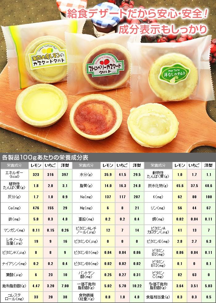 給食タルトの栄養成分表