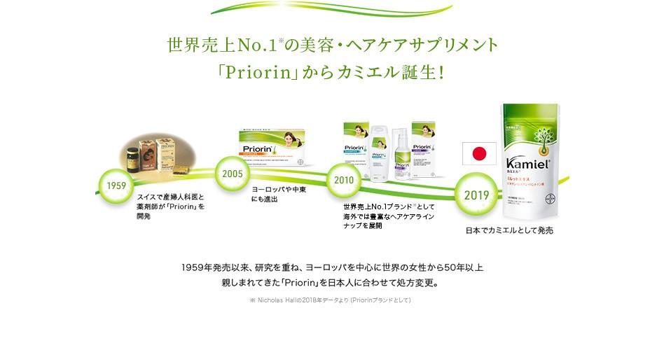 世界売上No.1の美容・ヘアケアサプリメント 「Priorin」からカミエル誕生!