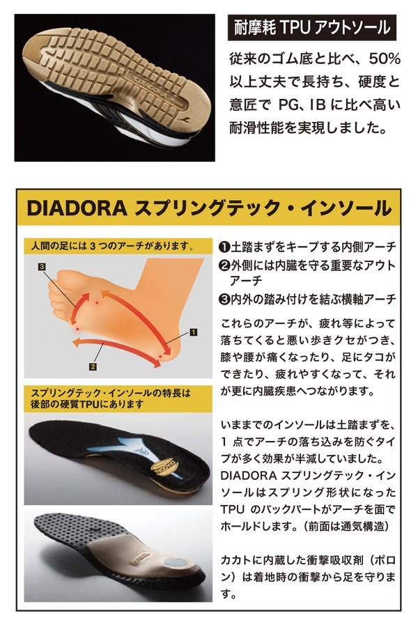 DIADORA詳細2