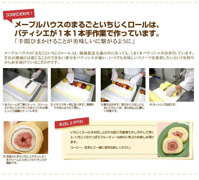 いちじく ロールケーキ 金沢スイーツ