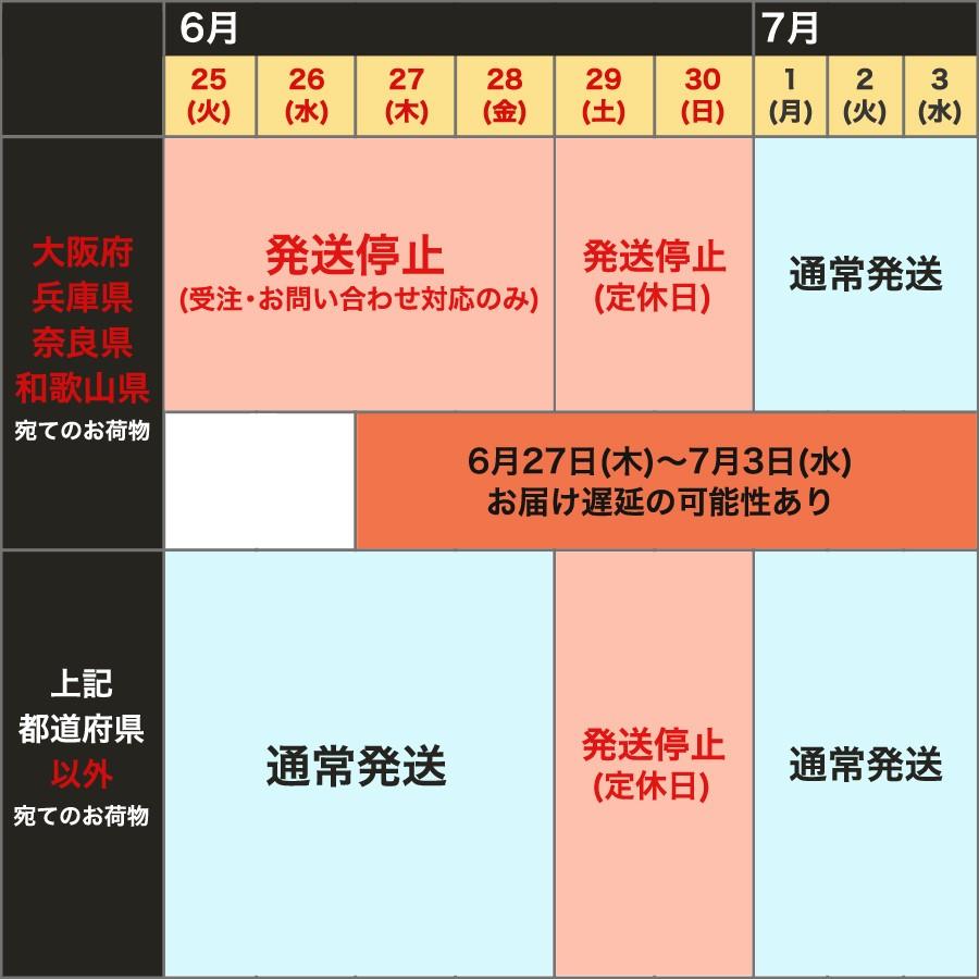 G20大阪サミット開催に伴う発送お届けについて