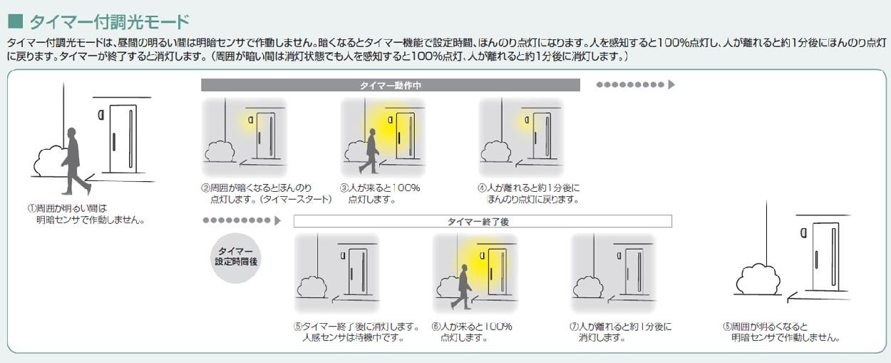 人感センサモード切替型センサ2