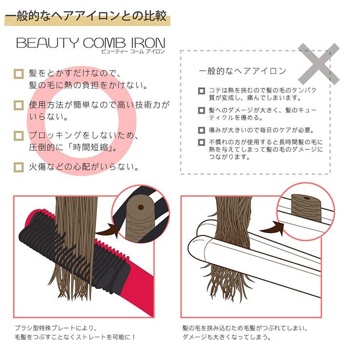 一般的なヘアアイロンとの比較 BEAUTY COMB IRON ・髪をとかすだけなので、髪の毛に熱の負担をかけない。 ・使用方法が簡単なので高い技術力がいらない。 ・ブロッキングをしないため、圧倒的に「時間短縮」 ・火傷などの心配がいらない。 一般的なヘアアイロン ・コテは熱を挟むので髪の毛のタンパク質が変成し、傷んでしまいます。 ・髪へのダメージが大きく、髪のキューティクルを傷める。 ・傷みが大きいので毎日のケアが必要。 ・不慣れの方が使用すると長時間髪の毛に熱を与えてしまって髪の毛のダメージにつながります。 ブラシ型特殊プレートにより、毛髪をつぶすことなくストレートを可能に! 髪の毛を挟み込むため毛髪がつぶれてしまい、ダメージも大きくなってしまう。