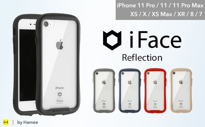 ifacereflection