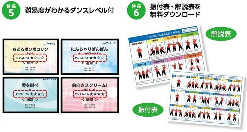 ダンス振付DVDの7つの特長3