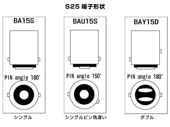 S25端子形状