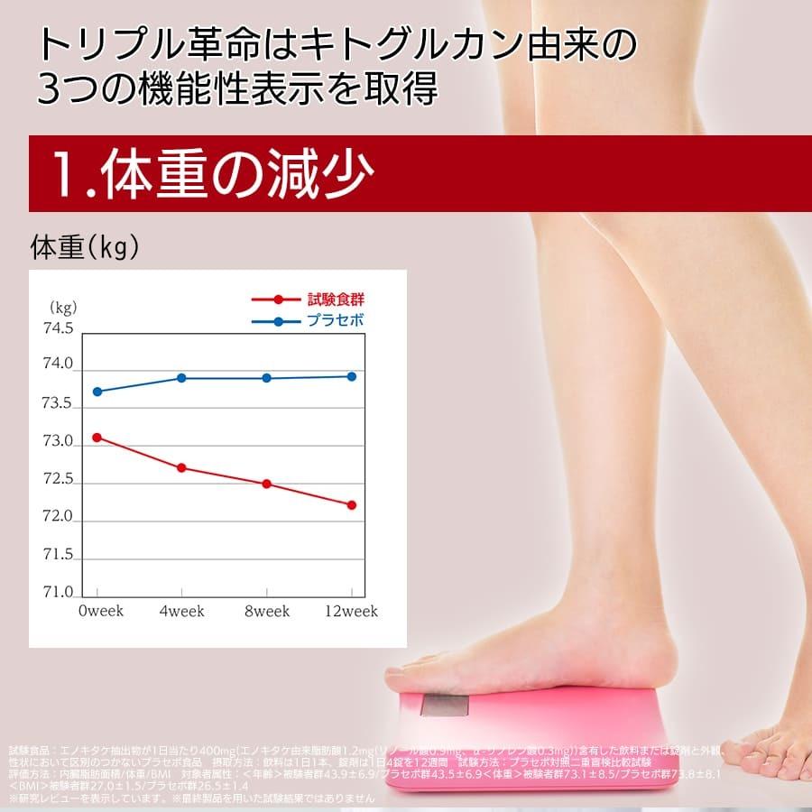 機能性表示その1 体重の減少