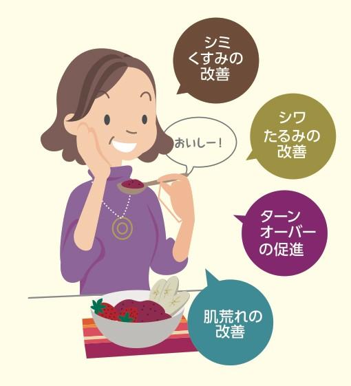 アサイー栄養素