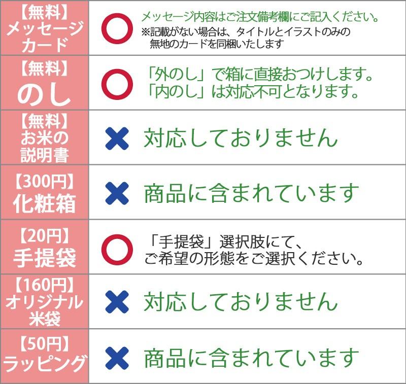 ギフトオプション表