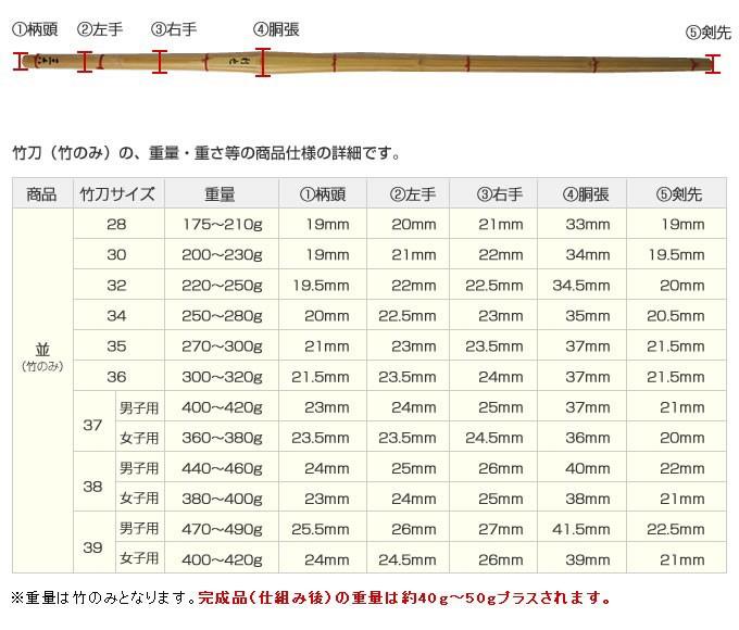竹刀のサイズ表