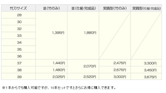 竹刀の価格表