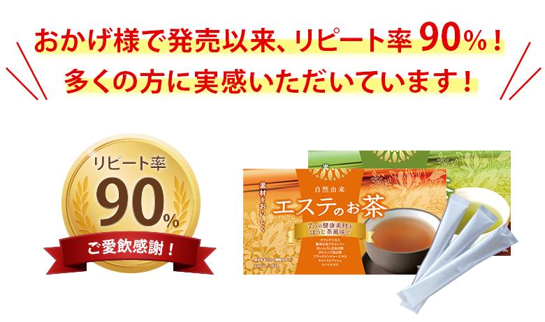 おかげ様で発売以来、リピート率90%!多くの方にダイエット茶の効果を実感いただいています!