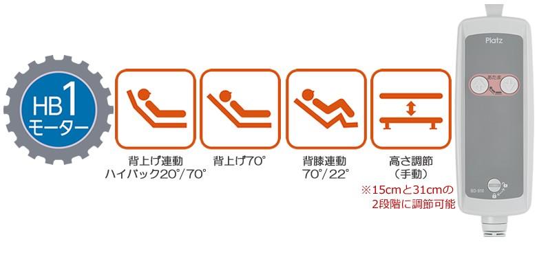 ラフィオ ハイバックサポート機能付き 1モーターベッド