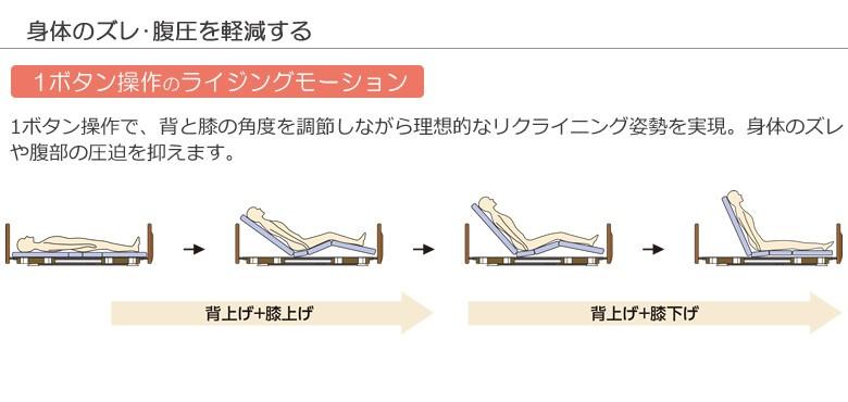 身体のズレ・腹圧を軽減する1ボタン操作のライジングモーション機能