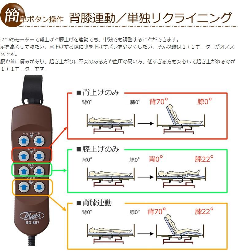 簡単ボタン操作 背膝連動/単独リクライニング