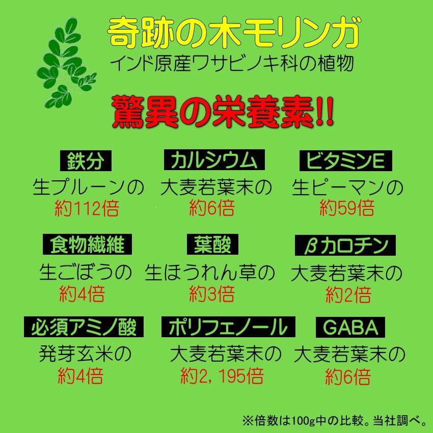 モリンガ コンブチャ 爽やかミックス青汁04