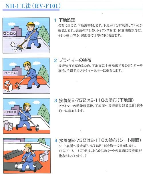 バンドーシート工法