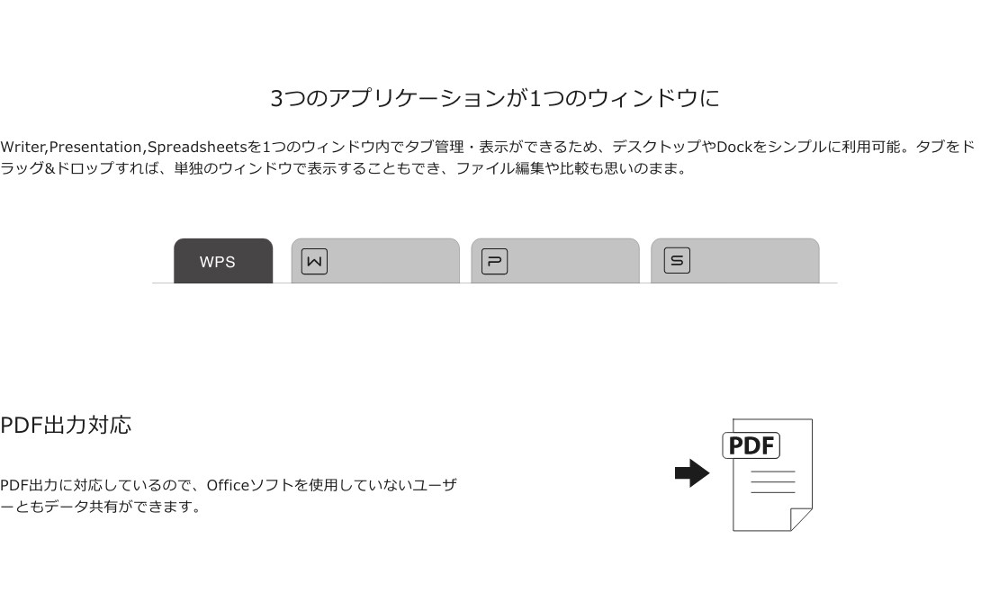 WPS Office for Mac 解説(1)