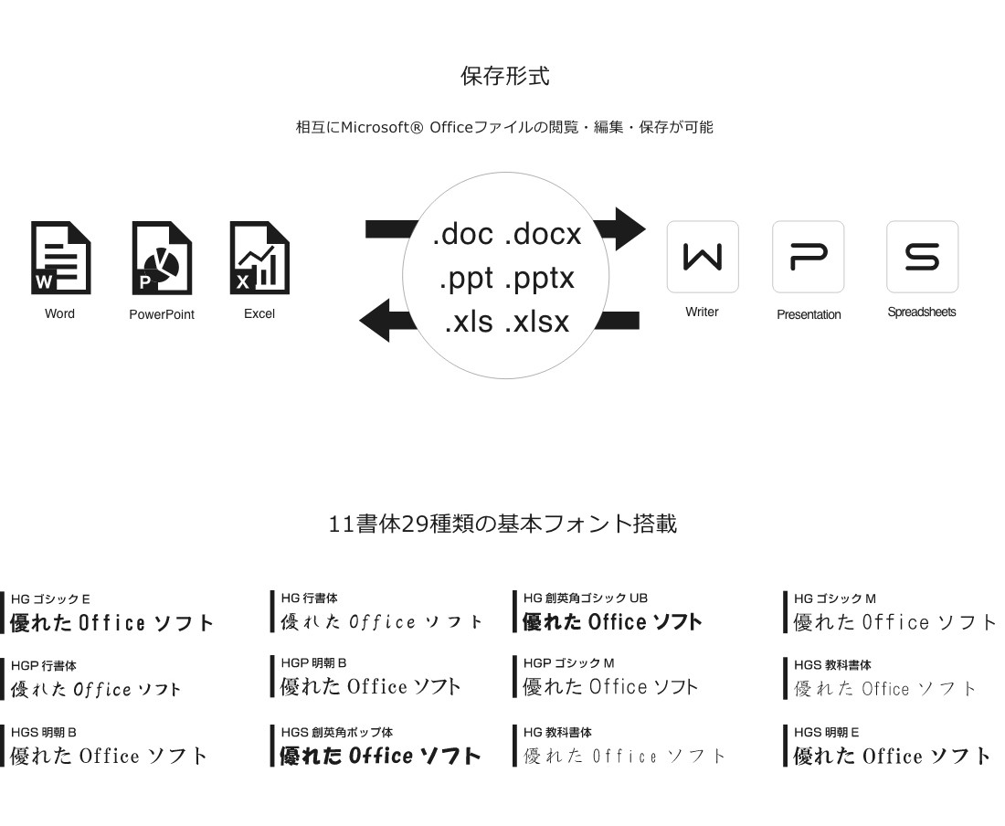 WPS Office for Mac 解説(2)