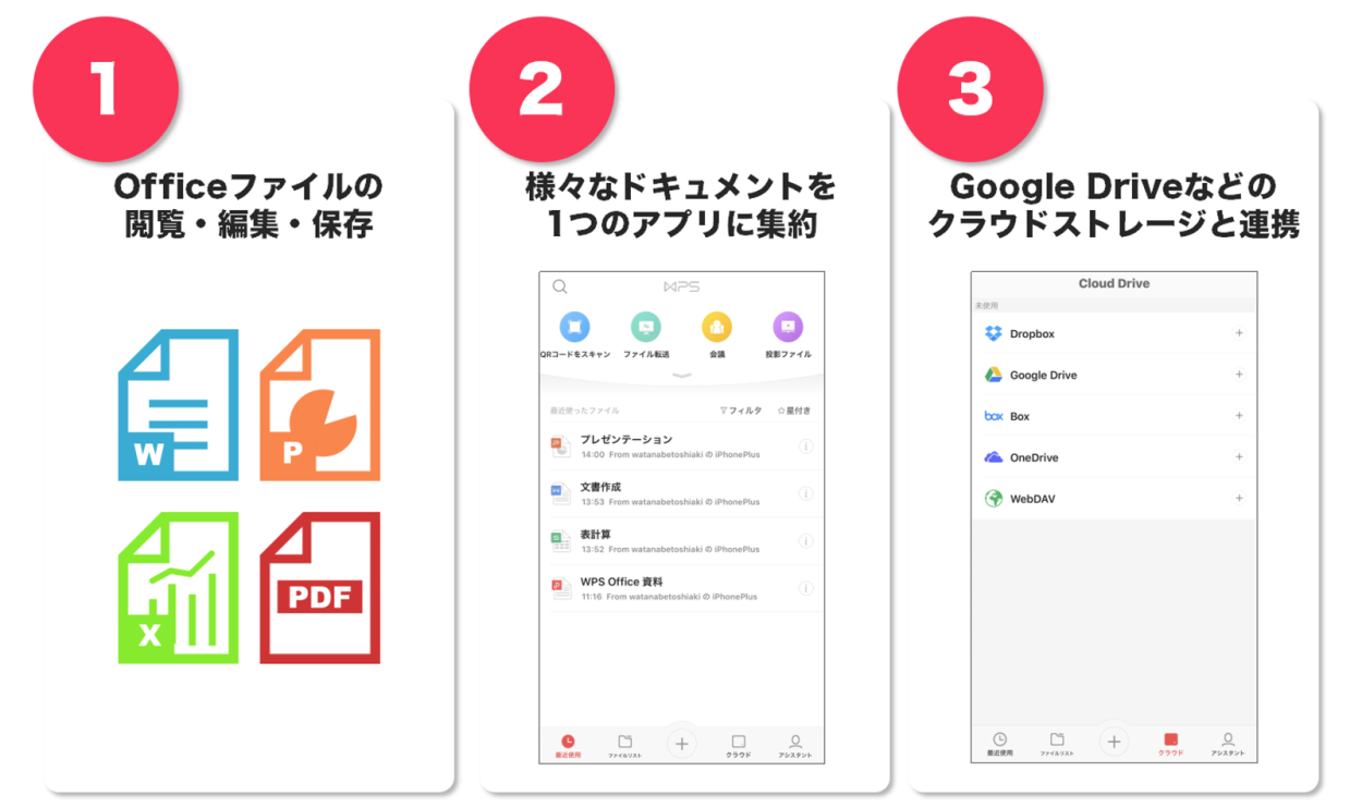 WPS Office for Mobile特徴