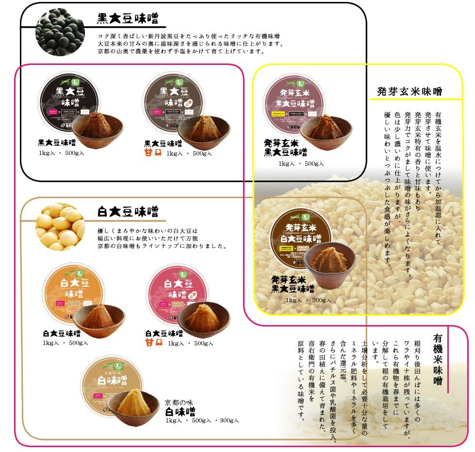 オーガニック味噌/丹波黒豆を使った黒大豆味噌・発芽玄米と有機黒大豆を使った発芽玄米味噌・有機大豆と有機米を使った白大豆味噌と白味噌(京味噌)