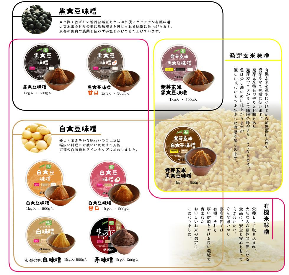 オーガニック味噌/丹波黒豆を使った黒大豆味噌・発芽玄米と有機黒大豆を使った発芽玄米味噌・有機大豆と有機米を使った白大豆味噌と白味噌(京味噌)と赤味噌