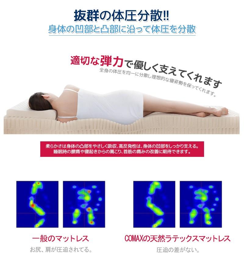 comax、コマックスの高反発マットレス、枕