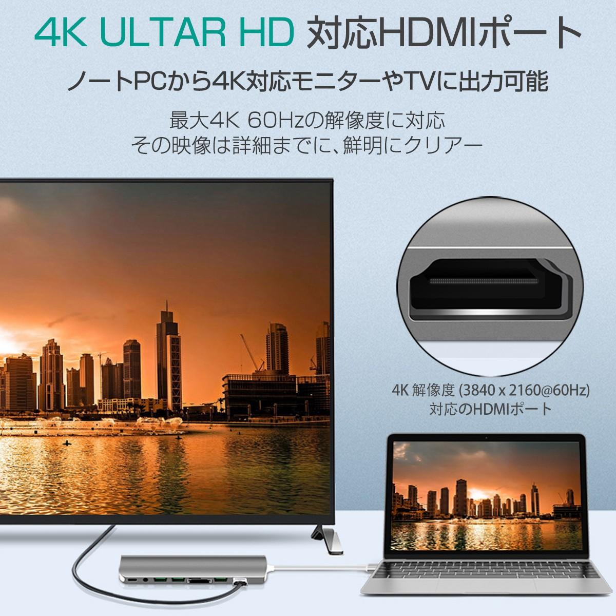 USBハブ Type-C