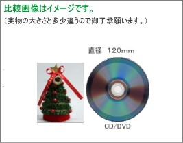 大きさを確認してください。 神戸クリスマスギャラリー