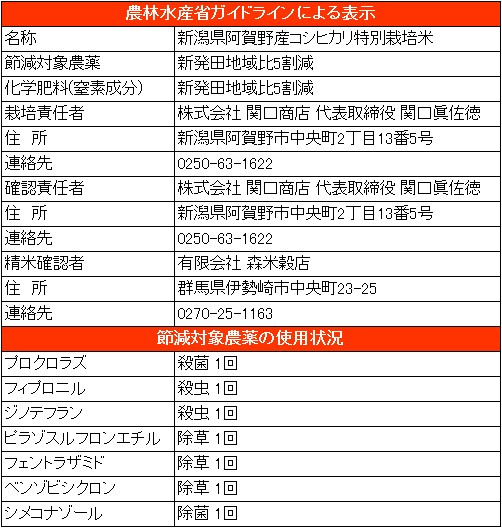新潟県阿賀野産コシヒカリ特別栽培米