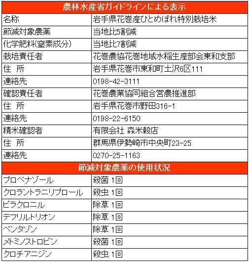 岩手県花巻産ひとめぼれ特別栽培米
