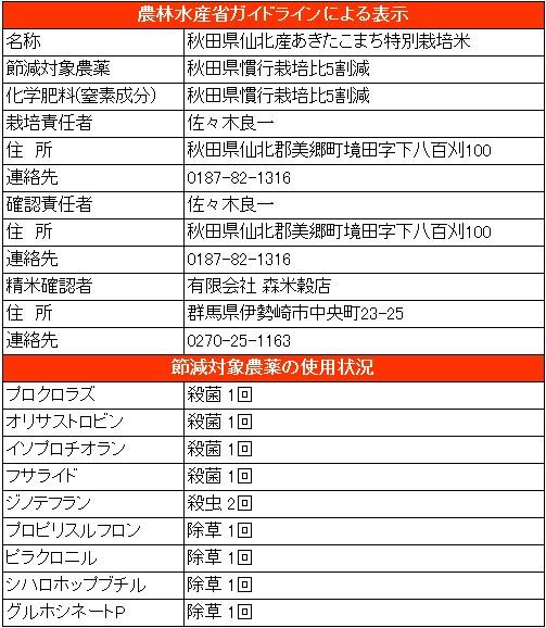 秋田県仙北産あきたこまち特別栽培米