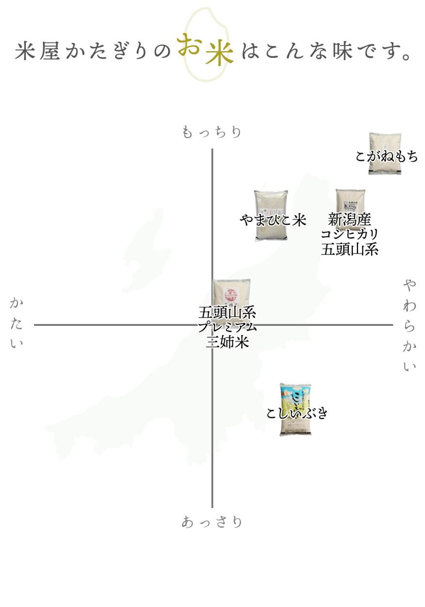 日本一のおいしさ