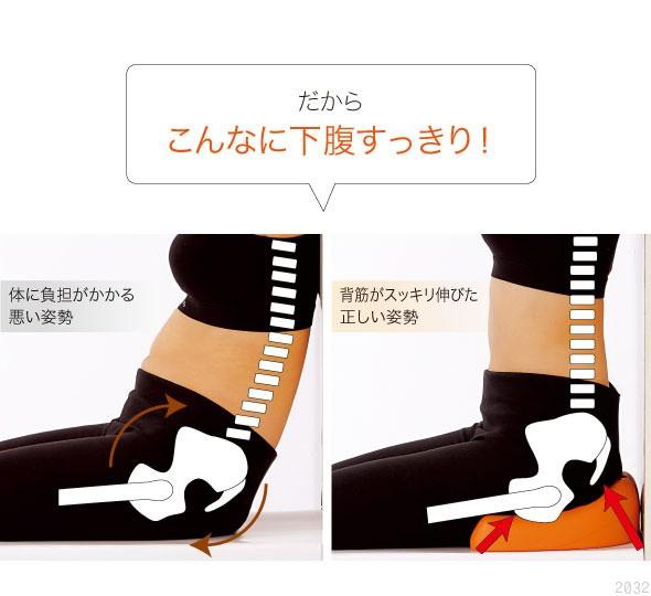 だから、こんなに下腹すっきり! 体に負担がかかる悪い姿勢。背筋がスッキリ伸びた正しい姿勢。