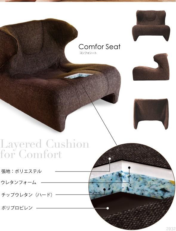 腰楽座椅子、Comfor Seat コンフォシート。構造。張地、ポリエステル。ウレタンフォーム。チップウレタン。ポリプロピレン