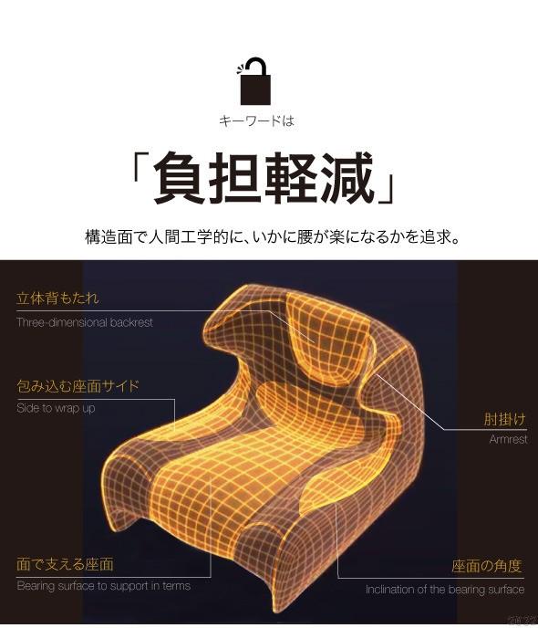 キーワードは、負担軽減。構造面で人間工学的に、いかに腰が楽になるかを追求。立体背もたれ。肘掛け。包み込む座面サイド。面で支える座面。座面の角度