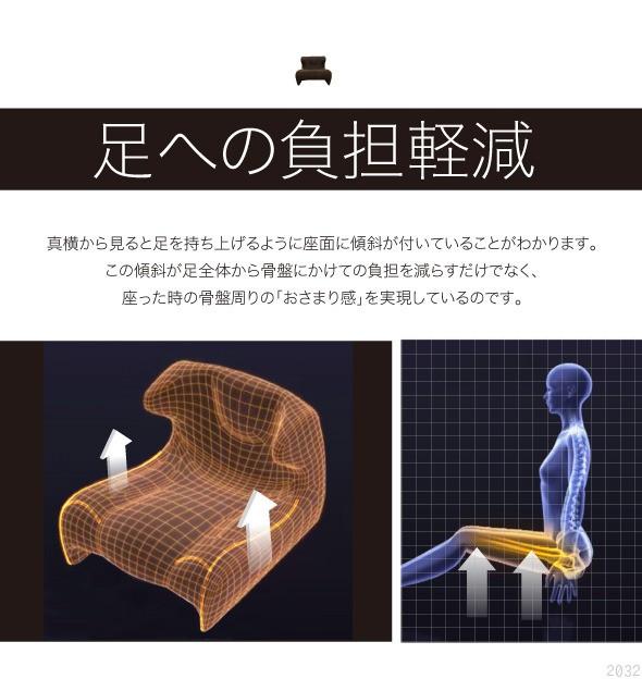 足への負担軽減。真横から見ると足を持ち上げるように座面に傾斜が付いていることがわかります。この傾斜が足全体から骨盤にかけての負担を減らすだけでなく、座った時の骨盤周りのおさまり感を実現しているのです