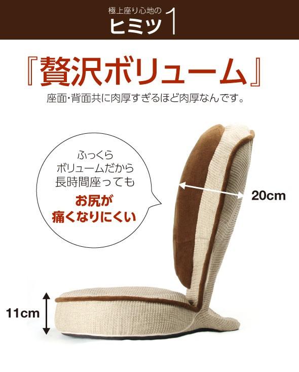 極上座り心地のヒミツ1 「贅沢ボリューム」座面・背面共に肉厚すぎるほど肉厚なんです。 ふっくらボリュームだから長時間座ってもお尻が痛くなりにくい