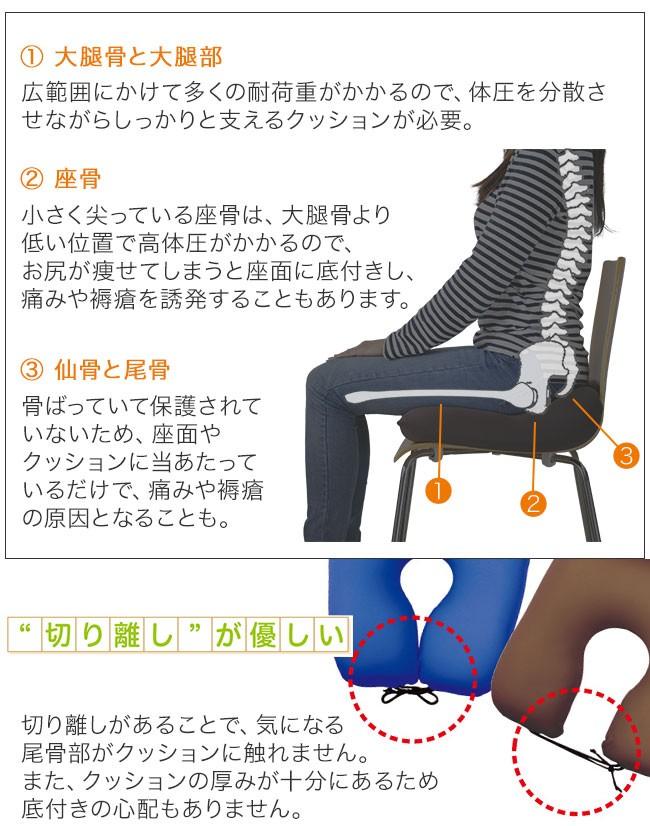 MOGU 尾骨を浮かすシートクッション 座骨、尾骨の痛みに、切り離しがやさしい