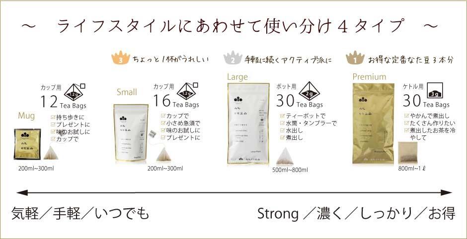丹波なた豆茶シリーズ