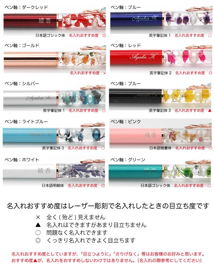 ハーバリウムボールペン名入れフォント種類