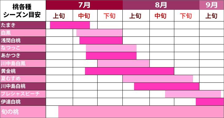 桃 カレンダー