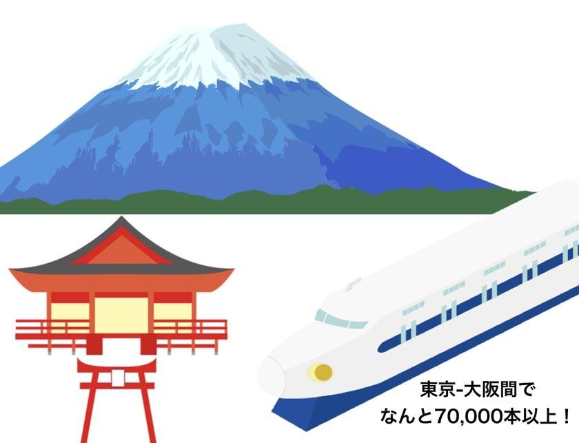 くい丸は富士山、新幹線、明治神宮などでも使われています